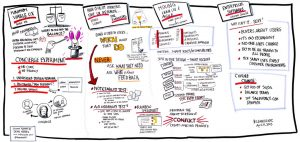 startup product sketch for how to build a minimum viable product post