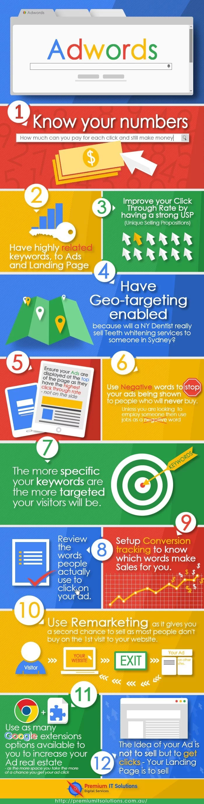 12 Steps to Becoming a Google AdWords Expert [Infographic]