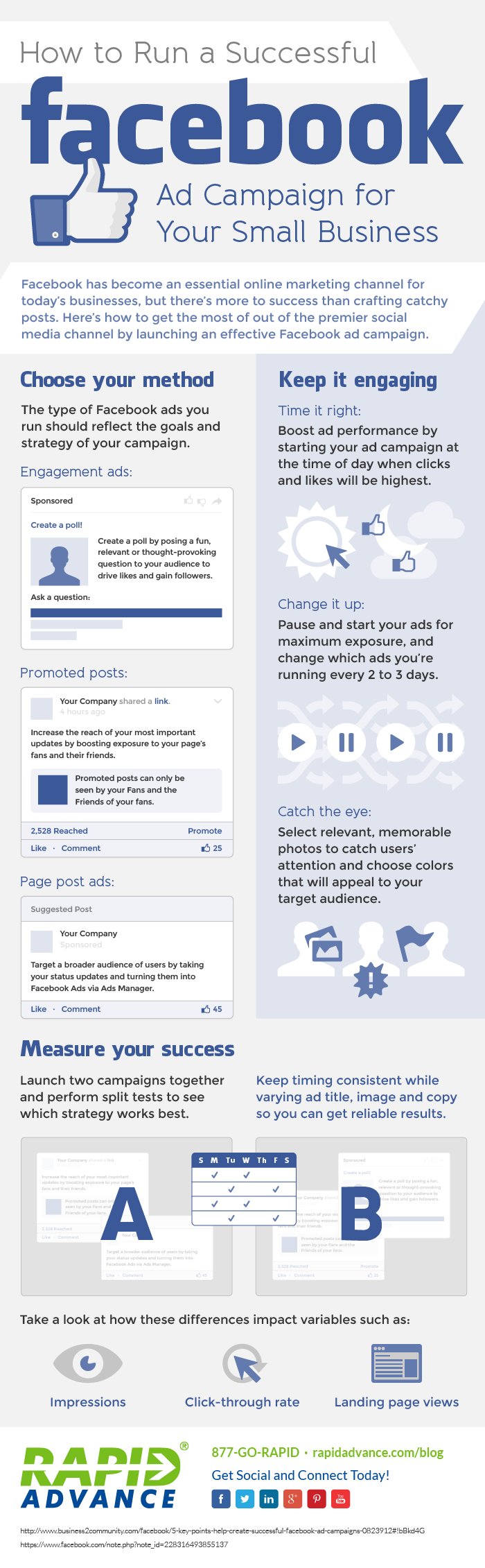 How to Run a Successful Facebook Ads Campaign infographic