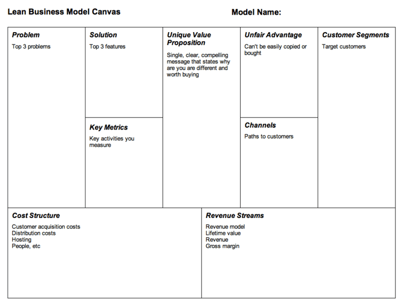 lean business model canvas for startups