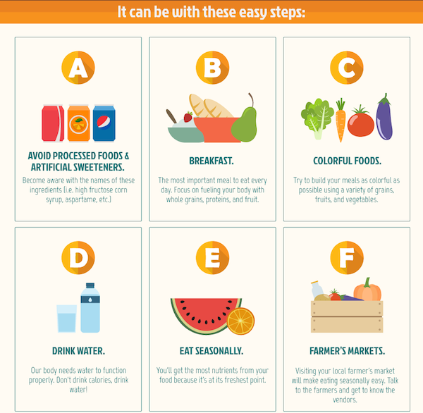 Healthy eating infographic - promoting health in startup culture